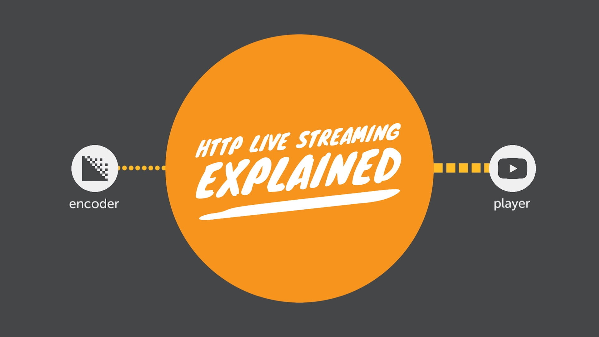 HLS (HTTP Live Streaming)とは何か? [ Wowza Blog 翻訳 ]